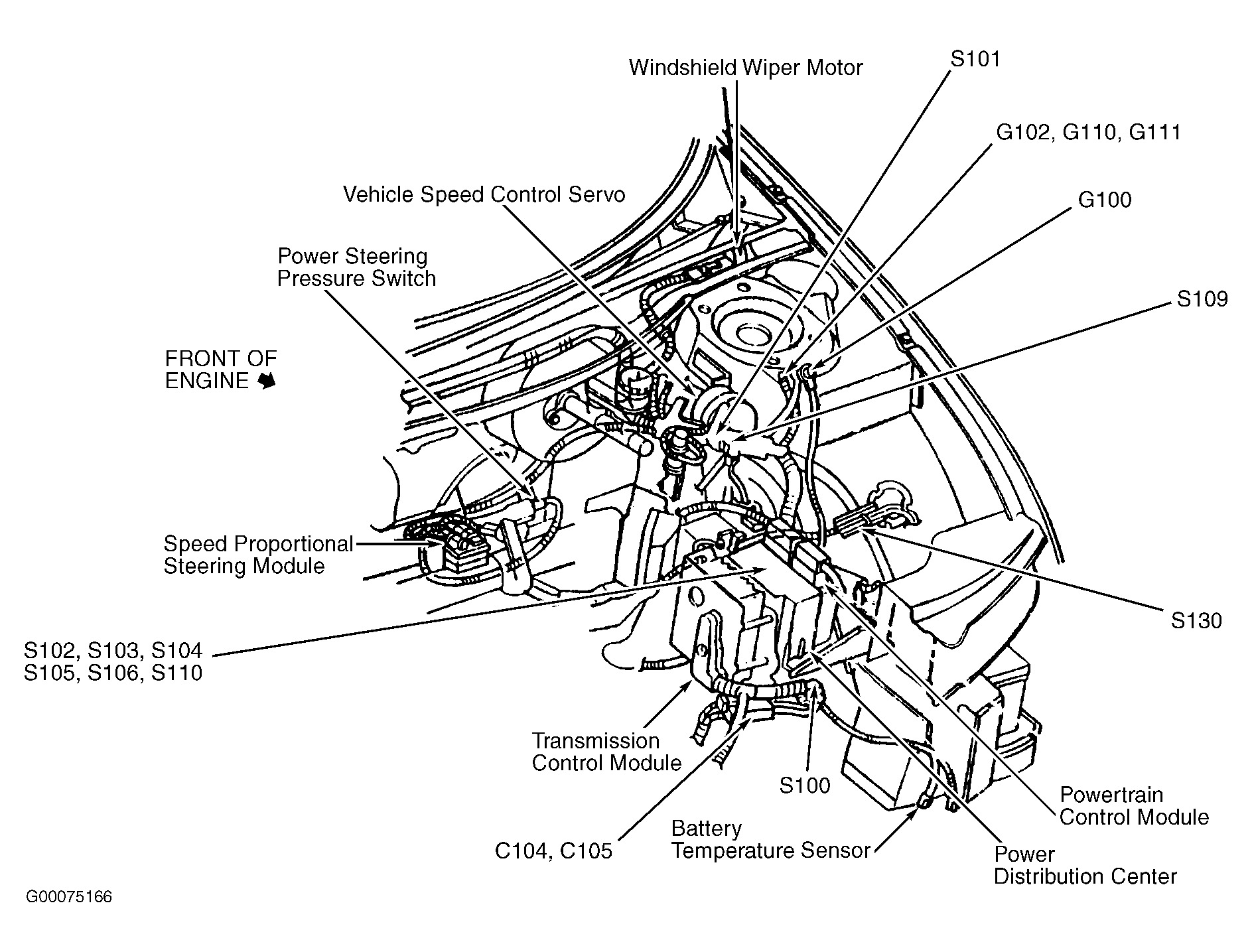 1998 Pontiac Firebird Window Diagram Html