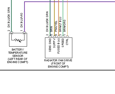 2006 Ford Truck Fuse Diagram A C Problems Being Affected By The Engine Fan