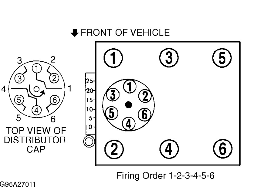 V6 Dodge Caravan Firing Order: What Is the Engine Firing