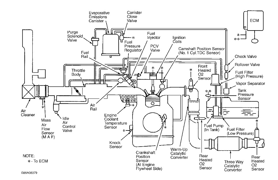 Kia Sorento Coolant Diagram : 27 Wiring Diagram Images