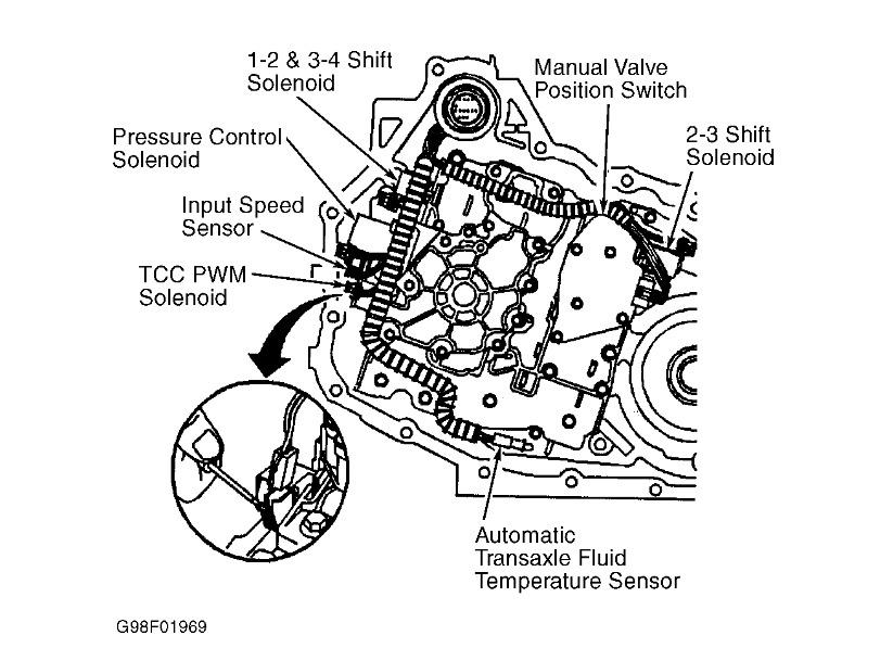 1999 Chevrolet Venture Transmission Solenoids: I Need to