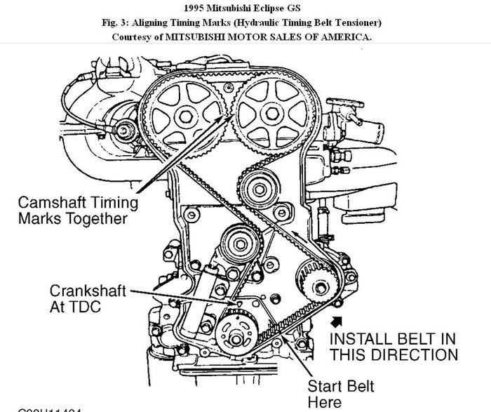 Service manual [1996 Dodge Avenger Timing Belt Replacement