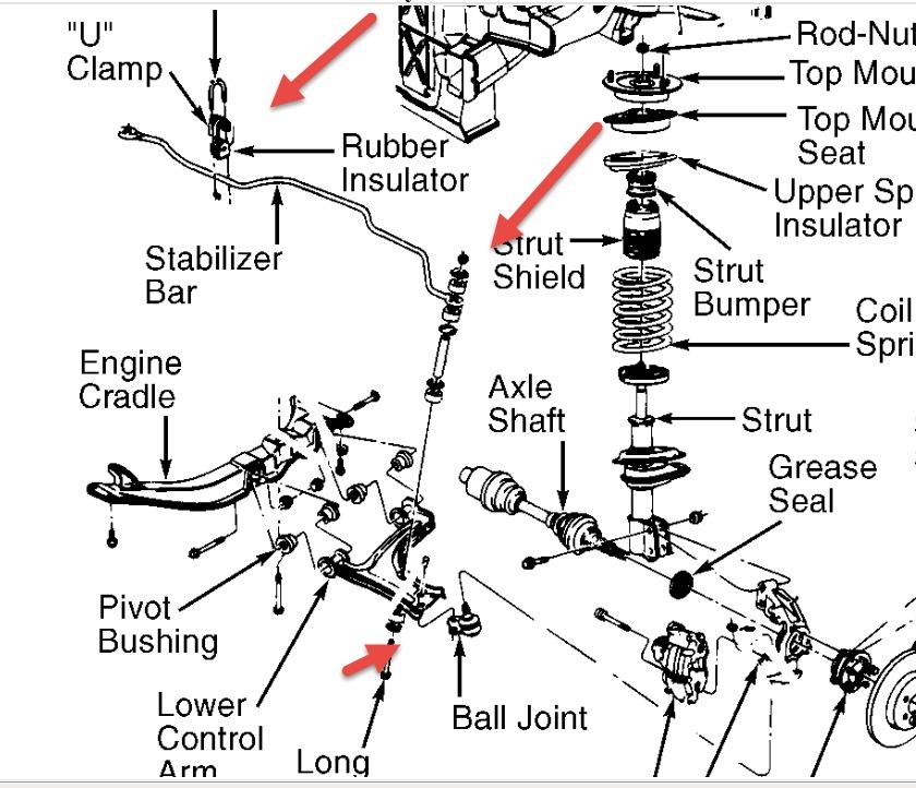 1999 Chevrolet Malibu Broken Sway Bar and Links
