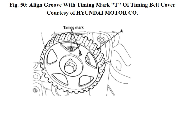 Timing Belt Replacement: What Is the Correct Way to Align