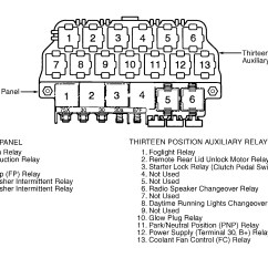 Vw Beetle Wiring Diagram 2000 Chevy 350 Bug 2001 Engine Fuse Box Heater