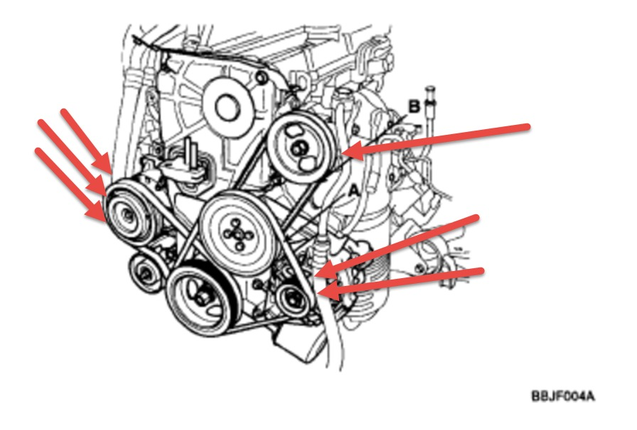 Change Power Steering Belt: the Power Steering Belt Is