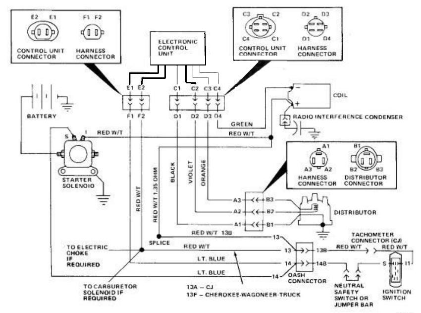 wiring diagram for 77 78 cj ignition
