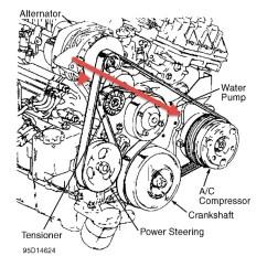 2004 Buick Lesabre Belt Diagram Peugeot 306 Wiring Download 97 Park Avenue Serpentine Nemetas Aufgegabelt 1984 Fan Simple Schema Rh 12 Lodge Finder De