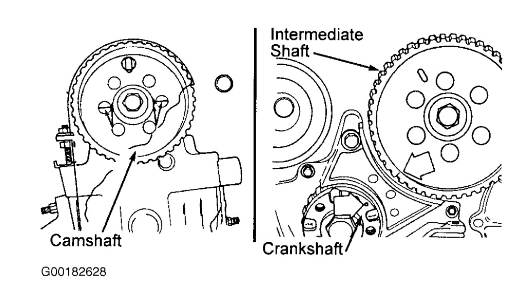1987 Plymouth Reliant Setting the New Timing Belt