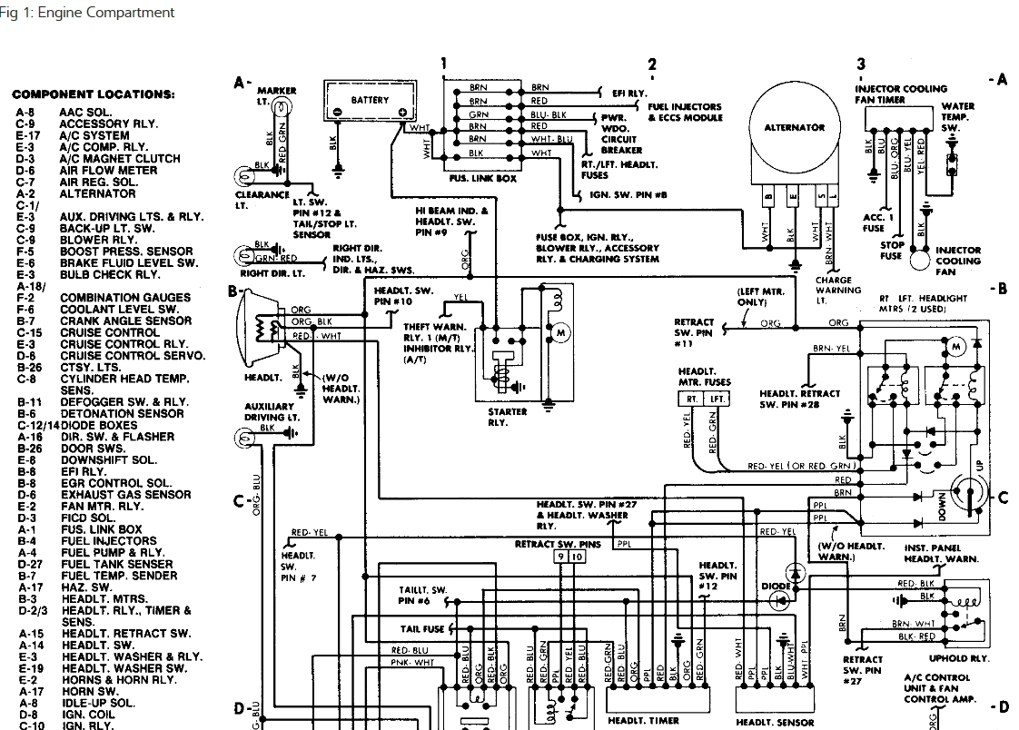 Fuse Box Diagram Nissan Maxima 3 5sl