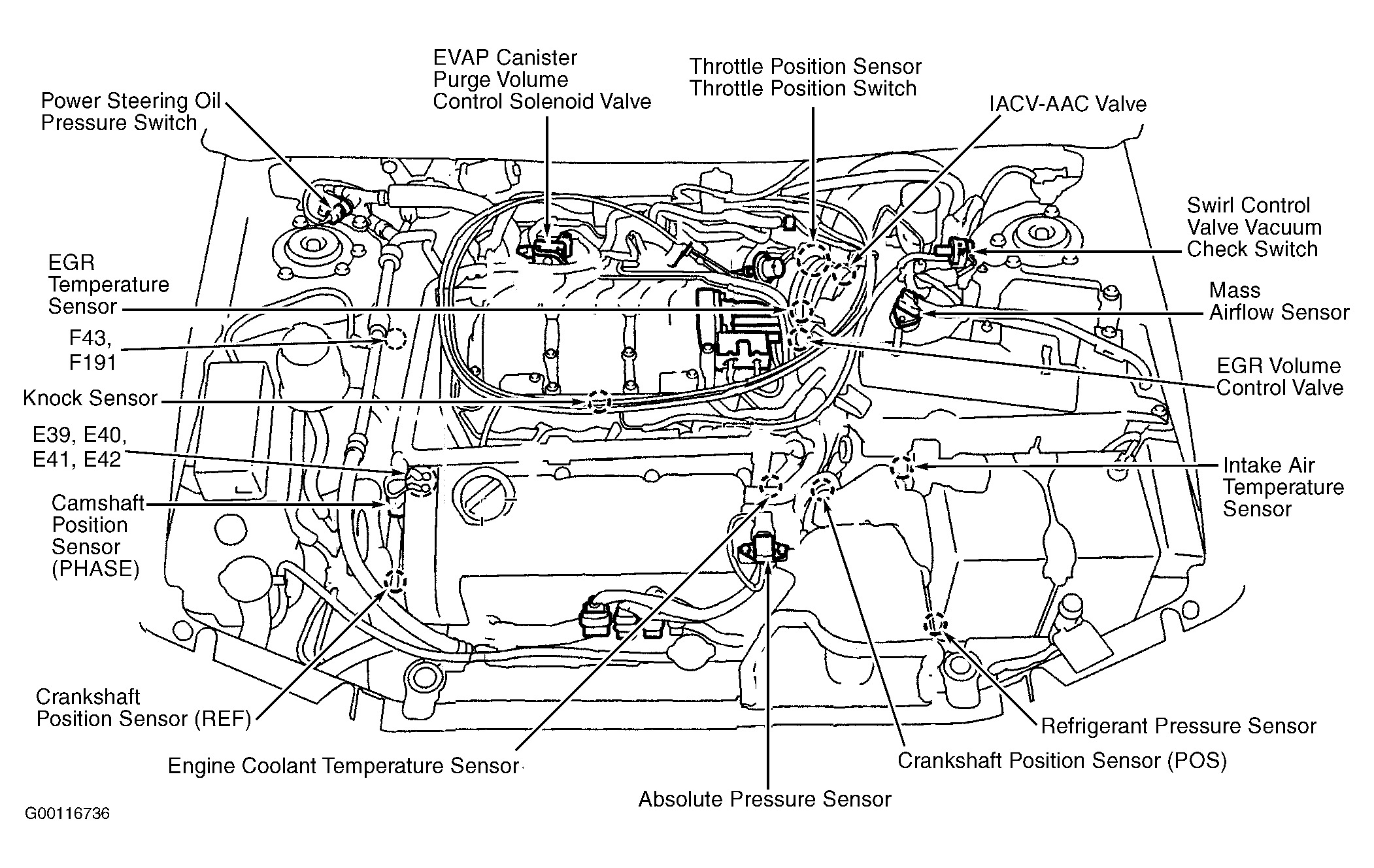 Nissan Murano Transmission Sensors Location