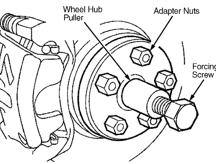 Right Axle Replacement: I Want to Know How to Remove and
