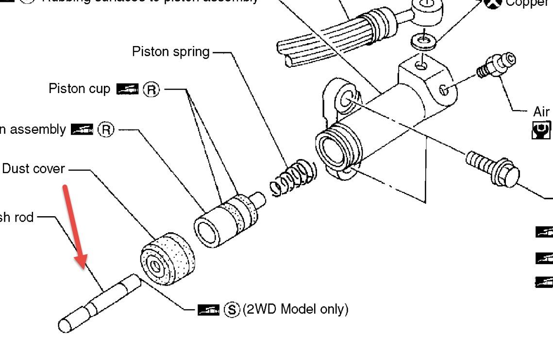 1996 Nissan Pathfinder Clutch Slave Cylinder: I Recently