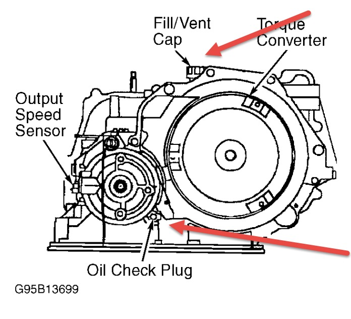2002 Oldsmobile Alero Transmission Filling: I Had An Oil