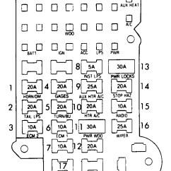 1995 Chevy Silverado 1500 Wiring Diagram Static Caravan 240v 1992 Chevrolet Van Fuse Box: Of Panel For ...