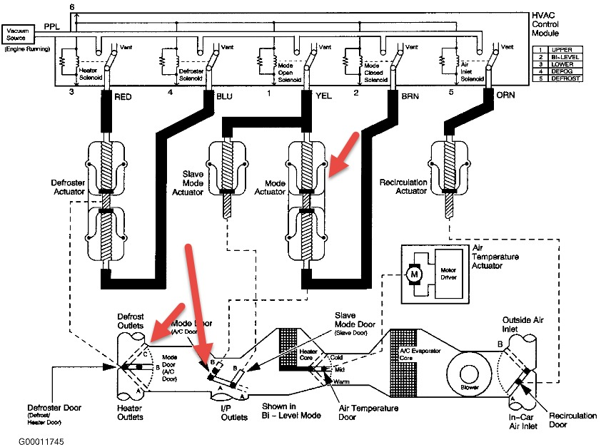Vacuum Diagram 1999 Gmc Yukon Denali. Parts. Auto Parts