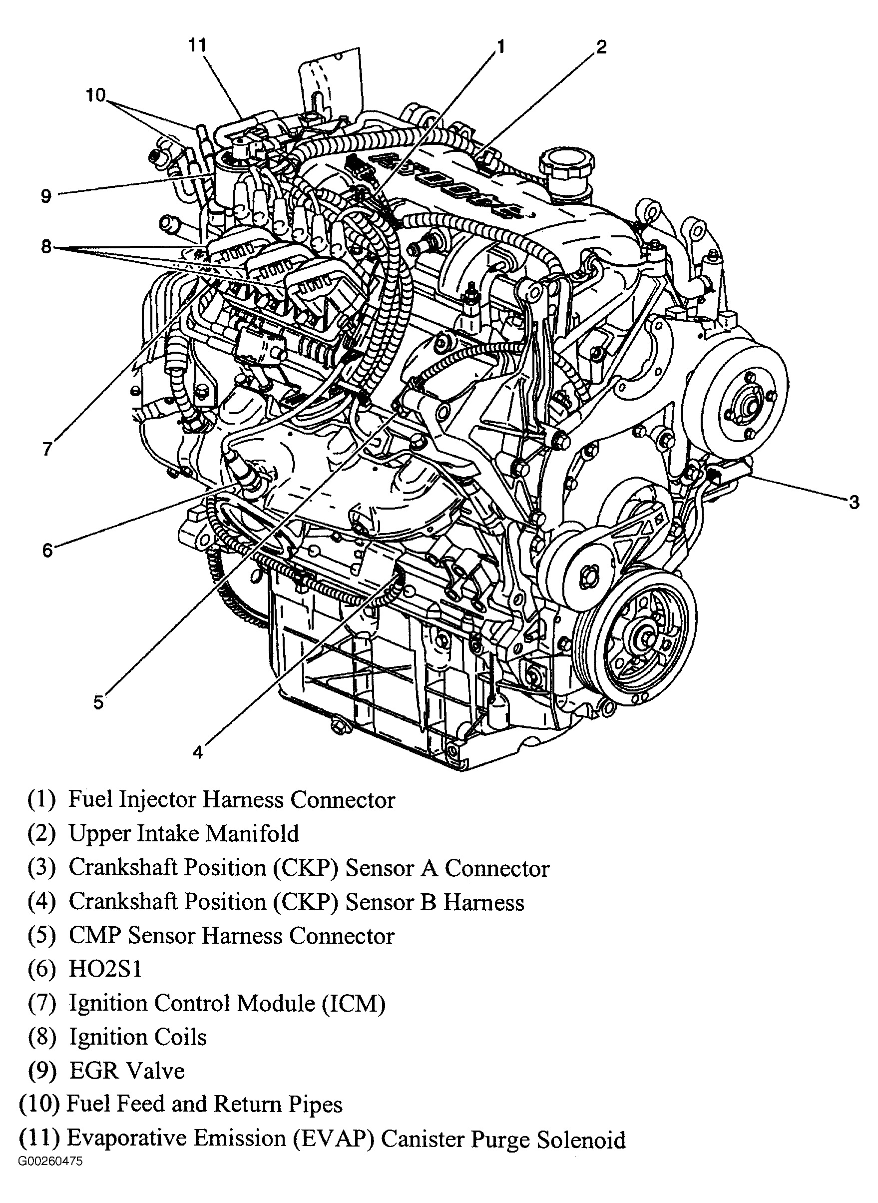 2005 Chevrolet Venture Crankshaft and Camshaft Locations