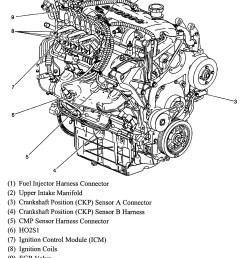 chevy 3400 engine diagram wiring diagram todays rh 16 6 10 1813weddingbarn com chevy venture transmission diagram 2001 chevy venture engine diagram [ 1758 x 2408 Pixel ]