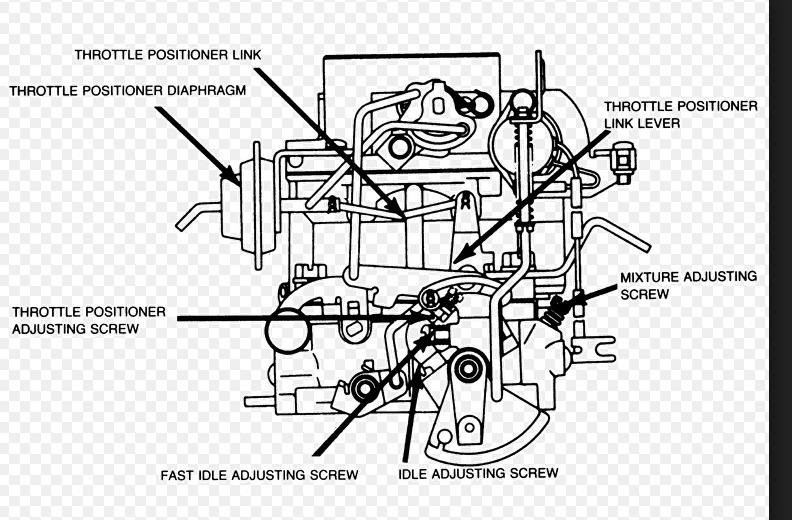 Keihin 2bbl Carb Fast Idle Adjustments (cold Starting