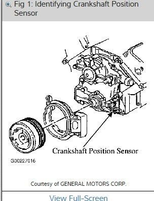 Crank Positioning Sensor Is Located Where on My 2003