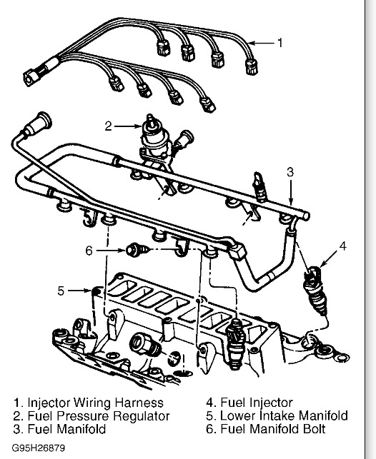 1999 Ford F-150 Fuel Rail Line Fitting Removal