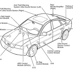 1986 Porsche 911 Wiring Diagram Electric Oven 944 Headlight Motor