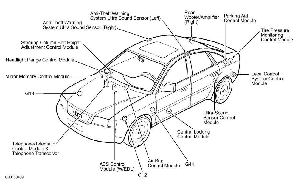 medium resolution of 2002 audi a6 abs diagram wiring diagram expert 2002 audi a6 abs diagram
