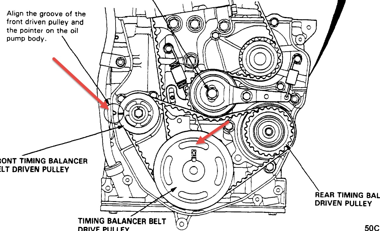Timing Marks for Cam & Crank Shaft, Oil Pump, Balance Shft