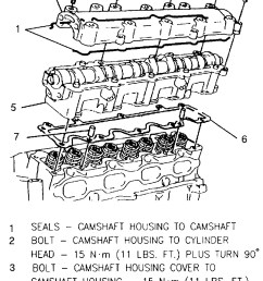 2001 oldsmobile alero engine diagram wiring diagram third level rh 12 3 13 jacobwinterstein com chevy 4 3 engine diagram 4 3 vortec engine diagram [ 1000 x 1749 Pixel ]