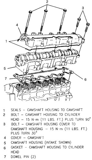 2000 Oldsmobile Intrigue Fuse Box Diagram | Wiring Library