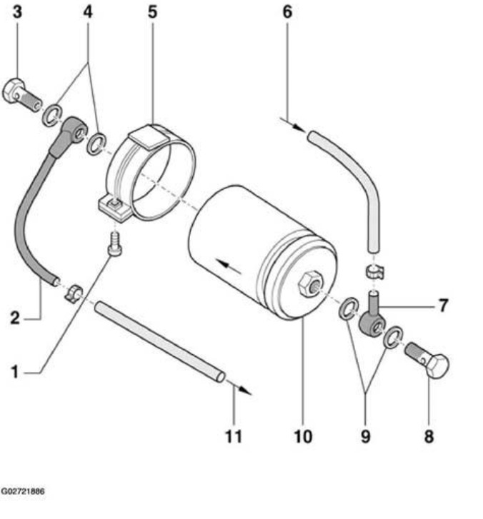 Fuel Filter: Where Is the Fuel Filter Located and What
