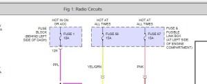 2002 Infiniti I35 Radio: Radio Will Not Turn On Fuses Are