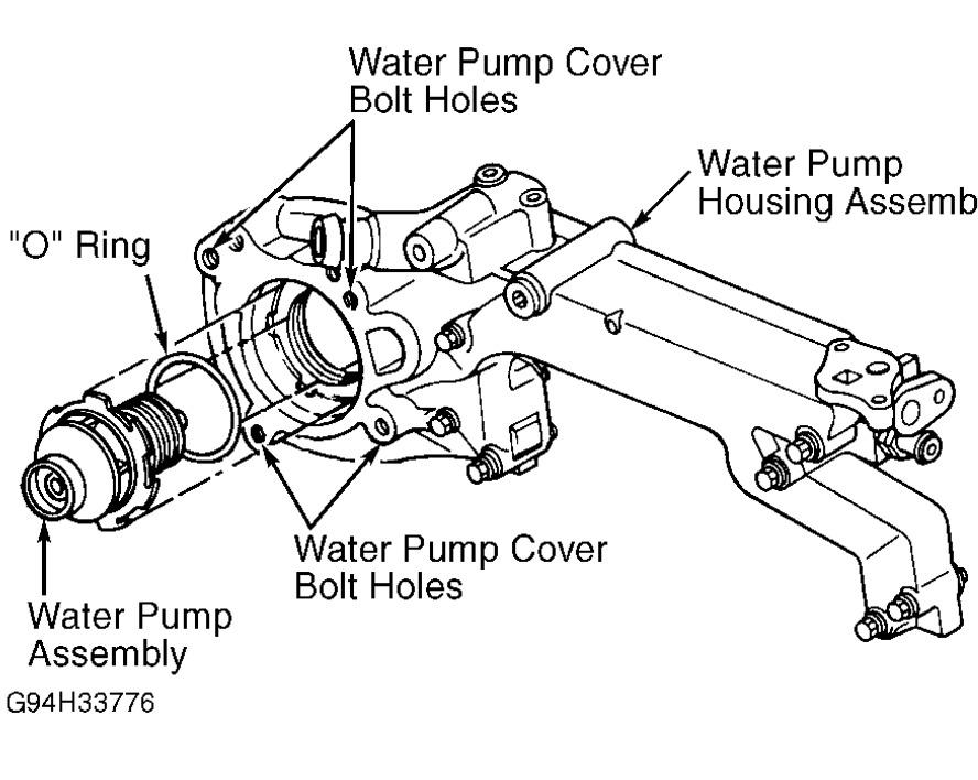 1998 Cadillac Deville Coolant Leak: I Have a Coolant Leak