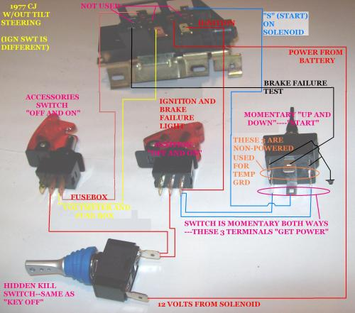 small resolution of 1977 jeep cj5 ignition switch wiring house wiring diagram symbols u2022 1996 jeep cherokee ignition