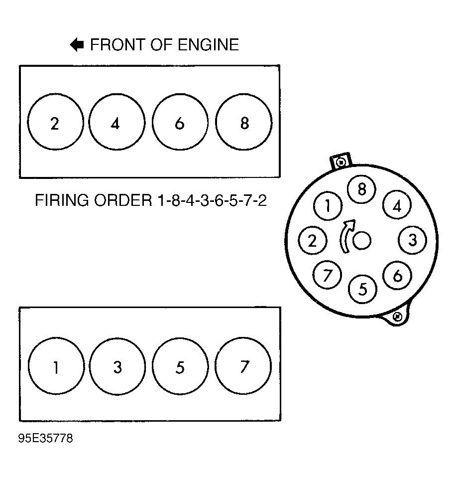 medium resolution of 1994 318 spark plug wire diagram