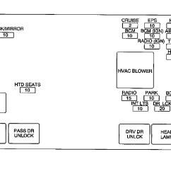 07 Dodge Caliber Headlight Wiring Diagram Dual Humbucker Fuse Box Library