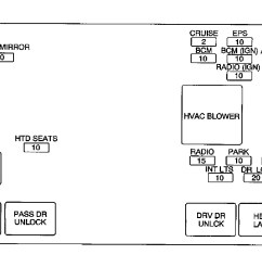 2003 ion fuse box wiring diagram 03 saturn ion fuse diagram [ 1325 x 924 Pixel ]