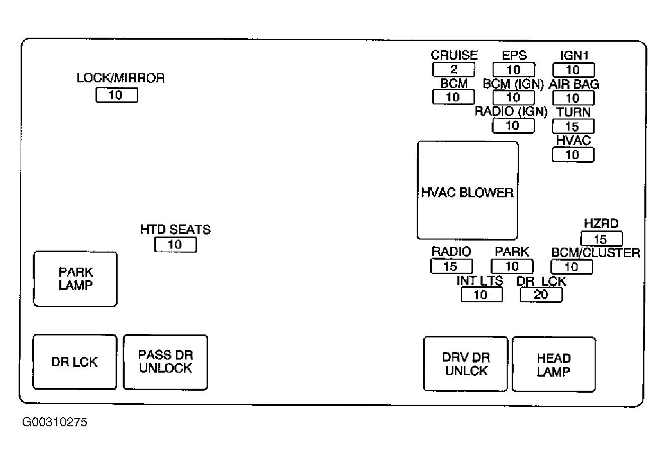 hight resolution of fuse box 2005 saturn relay just wiring diagram schematic 2005 saturn ion fuse diagram 2005 saturn