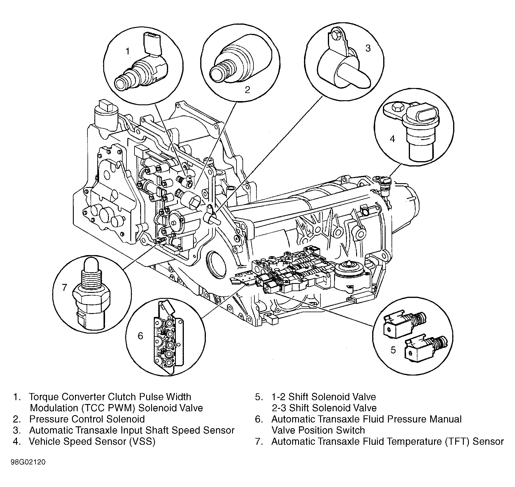 7400 International Truck Parts Diagram. Diagram. Auto