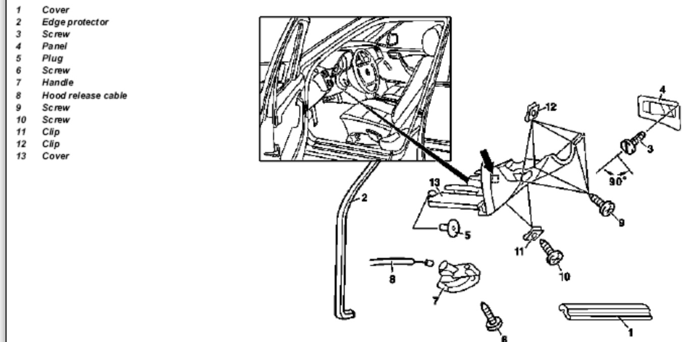 Replace Headlight Switch: Would Appreciate Instructions