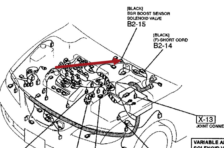 2004 Mazda 6 Problem Code P1487 and P2227: I Have a