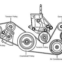 2005 hyundai xg350 engine diagram wiring diagram sheet 2003 hyundai xg350 engine diagram 2005 hyundai xg350 [ 1643 x 1180 Pixel ]