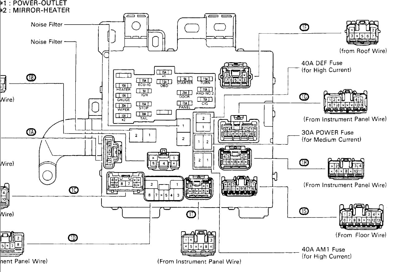 hight resolution of 99 camry fuse box wiring diagram centre 1997 toyota camry fuse box diagram