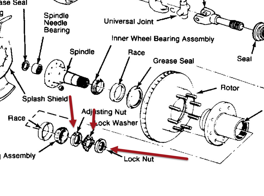 1987 Ford F-250 Replace Front Rotors: How Do You Get the