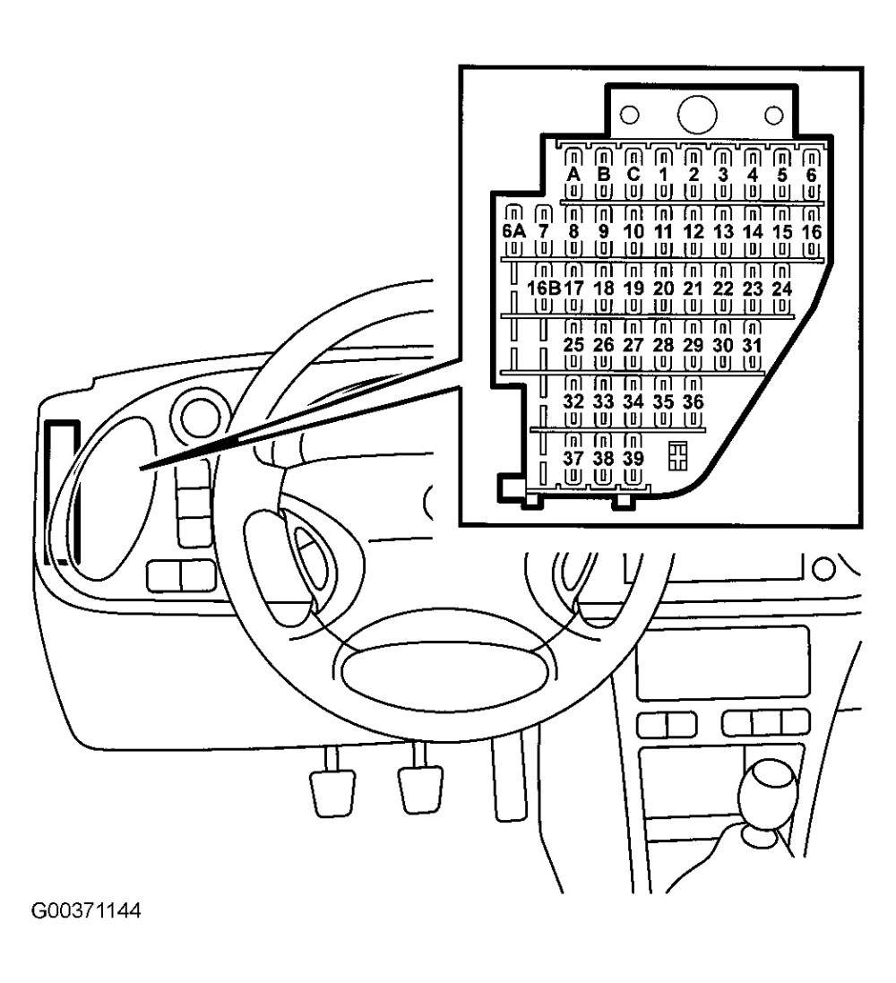 medium resolution of 1999 saab 9 3 fuse box wiring diagram1999 saab 9 3 fuse box