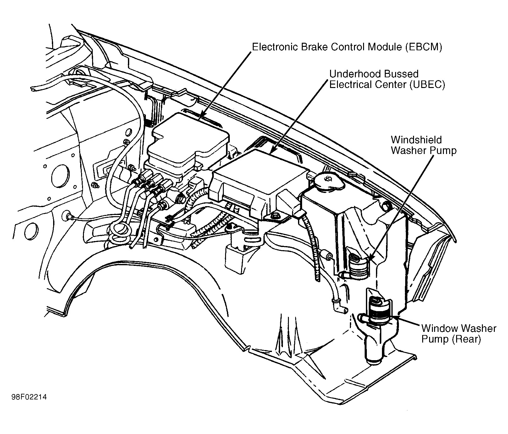 2003 Chevy Blazer Fuse Box Location : 35 Wiring Diagram
