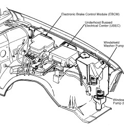 1998 gmc sonoma fuse box detailed schematics diagram rh antonartgallery com gmc truck electrical wiring diagrams [ 1616 x 1381 Pixel ]