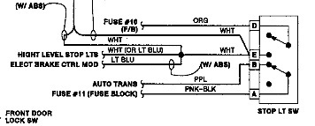 1989 Buick Regal Brake Light: Ok Look at Your Directions
