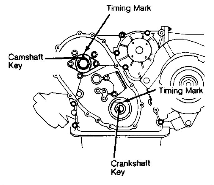 Service manual [How To Set Timing Marks On A 1985