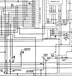 1984 jeep cj7 fuse diagram wiring diagram database cj 7 cherokee wiring jeep [ 1372 x 840 Pixel ]